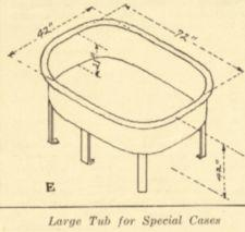 A drwing of a large bathtub with legs.
