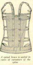 A drawing of a back brace.
