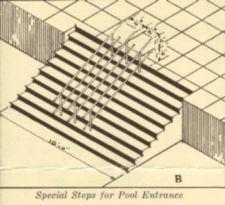 An architectural drawing of steps into a swimming pool.
