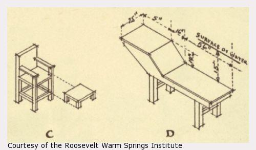 A drawing of a table and chair for use in the pools.