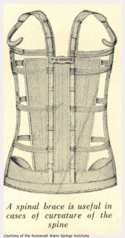 A drawing of a back brace.