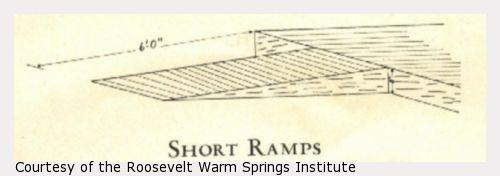 A design drawing of a ramp.