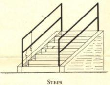 A design drawing of stairs with railings.